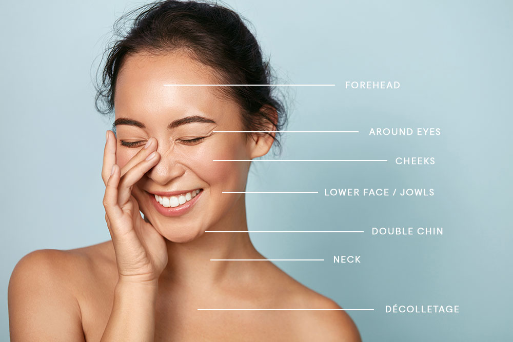 areas where can you do ultherapy on